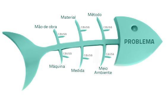 diagrama de la maquina amoladora con etiquetado